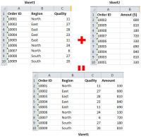 How to merge two sheets by using VLOOKUP in Excel?