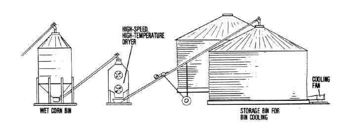 grain bin 220v motor wiring diagrams
