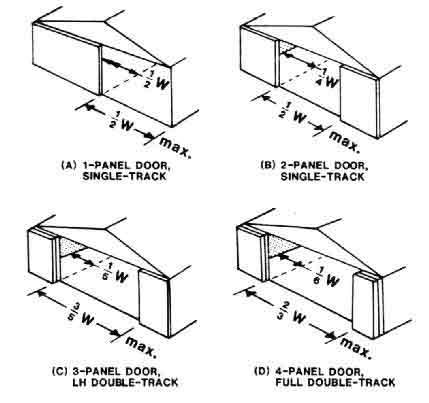 SUKUP BIN DRYER WIRING DIAGRAM - Auto Electrical Wiring Diagram
