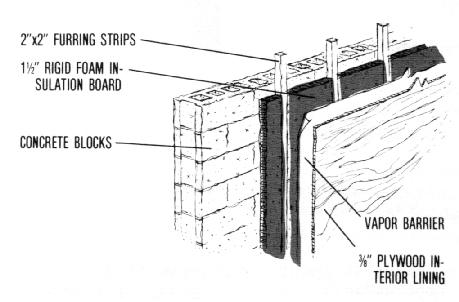 AE-95 - Concrete Wall Insulation
