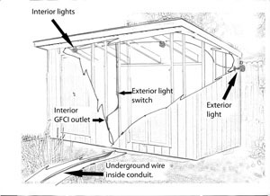 wiring diagram for garden shed