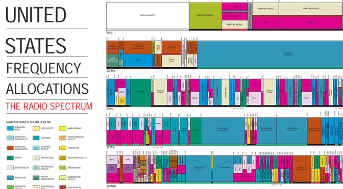The wireless spectrum crunch, illustrated - ExtremeTech