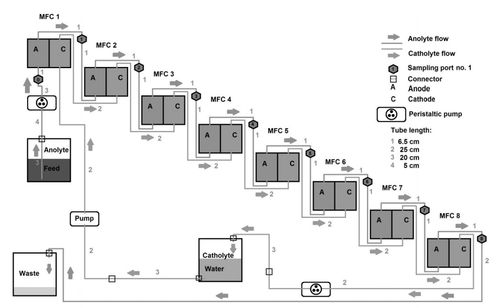fuel cell circuit
