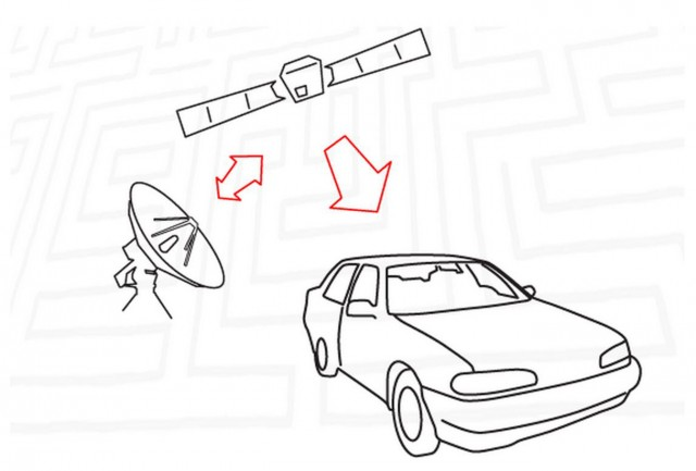 How does GPS work? - ExtremeTech