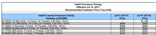 Intel-Core-X-series-pricing-July-2017