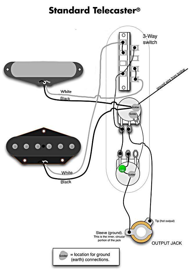 fender telecaster 3 way wiring diagram rewiring a telecaster a four