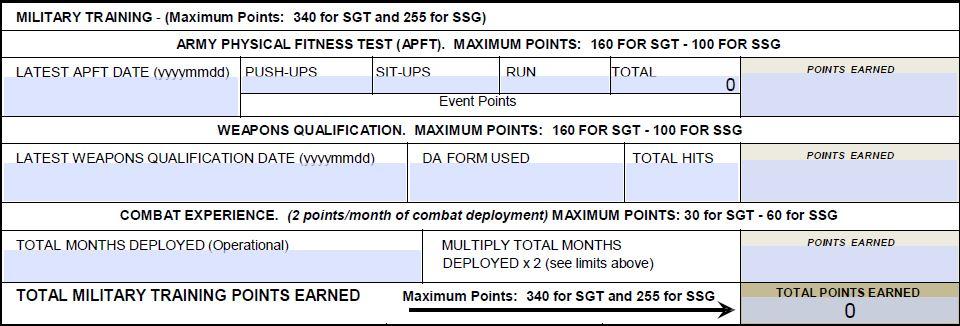 Army Promotion Point Worksheet, PPW, DA Form 3355 EZ Army Points - da form