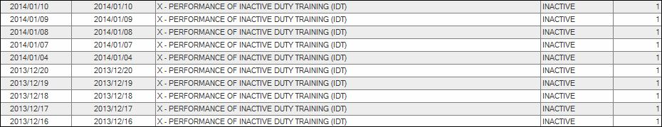 Get Paid to Complete Army SSD1 – Promotion Points Worksheet