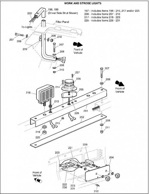 2003 cushman 2200 wiring diagram