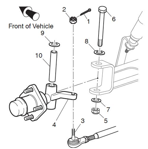 spindle torque diagram