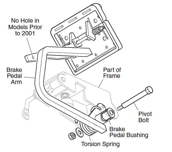 2004 ez go gas golf cart wiring diagram