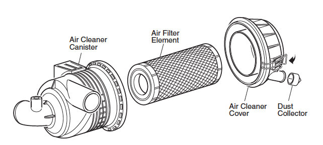 fuel filter canister element