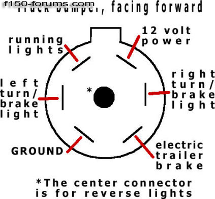 f150 7 pin trailer wiring diagram