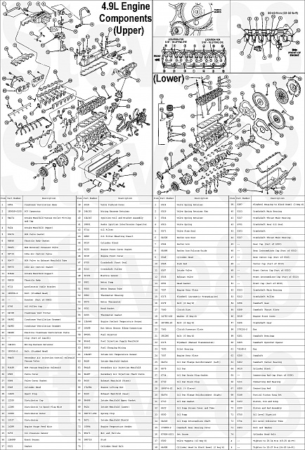 1995 Ford F 150 Engine Diagram Wiring Schematic Diagram