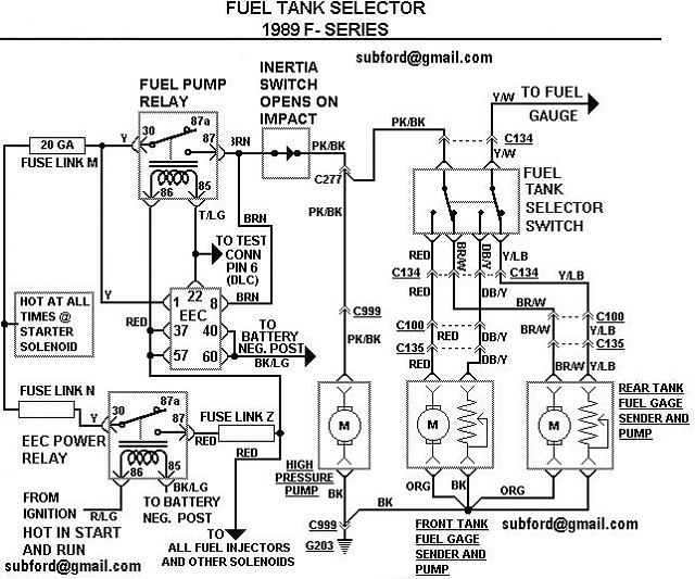 1983 ford f 250 fuse box