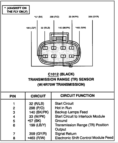 Wiring Diagram For 13 Pin Trailer Plug Images