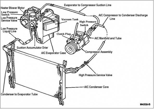 1992 saturn Motor diagram