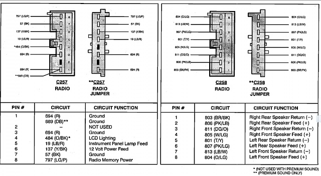 98 F150 Wiring Diagram Index listing of wiring diagrams