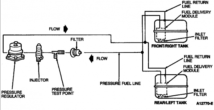 ford f150 dual fuel tank system diagram