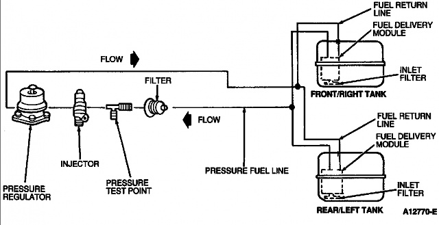 lexus fuel pressure diagram