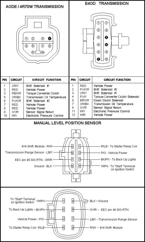 91 e4od transmission wiring diagram