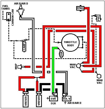 1998 F150 Vacuum Diagram Wiring Diagram