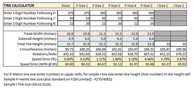 Motorcycle Tire Size Comparison Tool Motorview