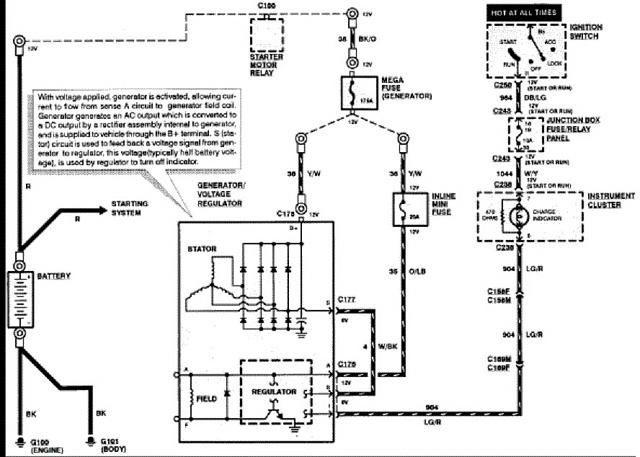 2008 f150 charging wiring diagram