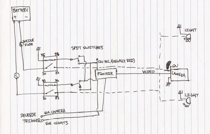 Wiring Schematic Rigid Lights Wiring Diagram