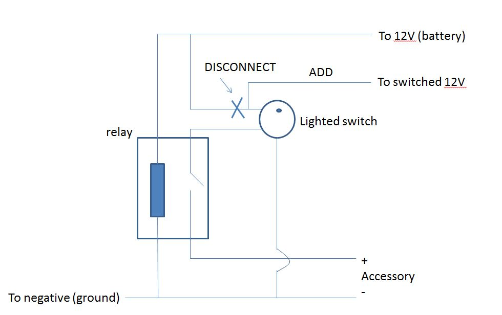 Lighted rocker switch help - Ford F150 Forum - Community of Ford