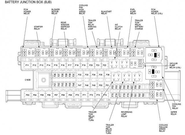 2012 ford f 150 truck fuse box diagram