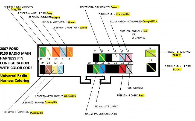 2006 Ford F150 Radio Wiring Diagram Online Wiring Diagram