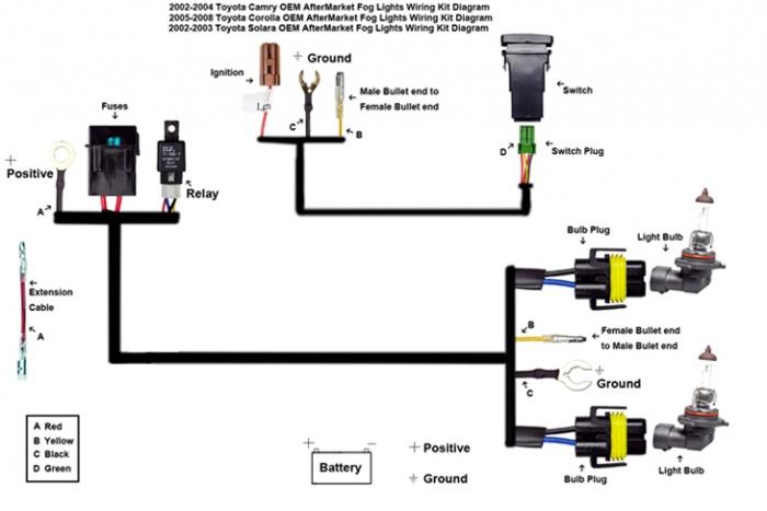 Ford F 150 Fog Light Wiring Diagram Wiring Schematic Diagram