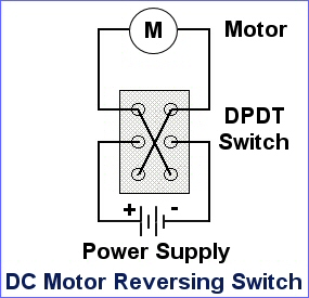 reversing switch wiring diagram with limits