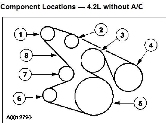 1997 f150 belt diagram
