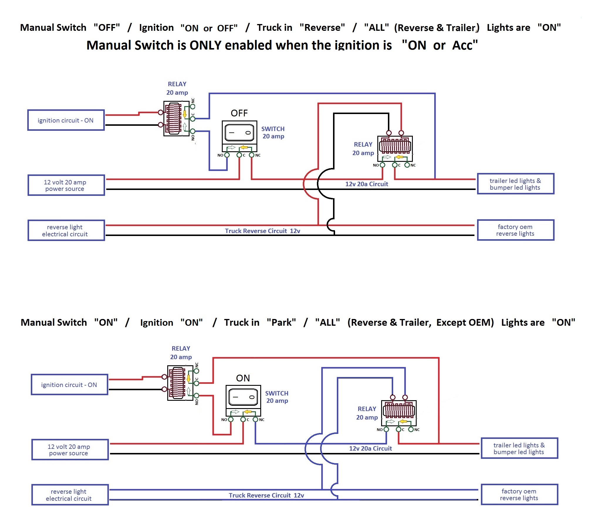 Reverse Light Wiring Diagram For F150 Auto Electrical Backup Schematic