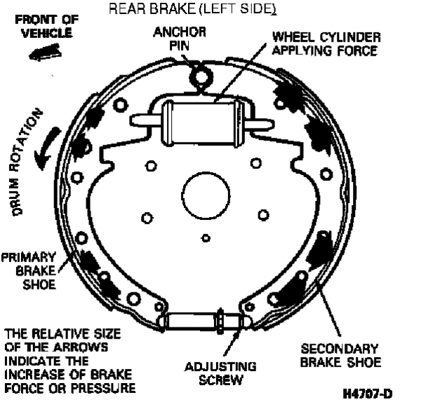 1989 ford f 150 brake diagram