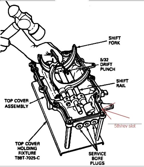 1995 ford f150 transmission diagram