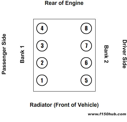Ford 5 4 Engine Diagram Wiring Schematic Diagram