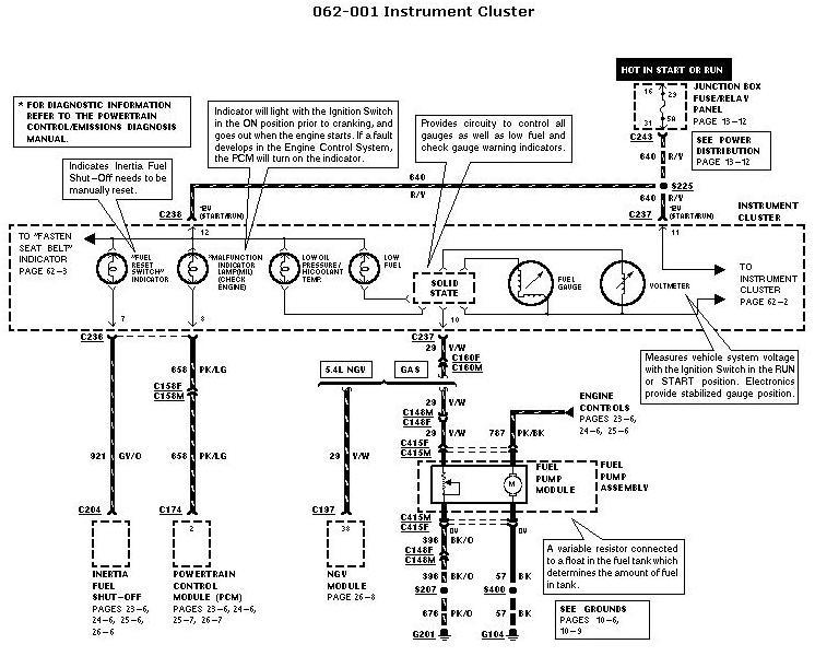 Instrument Cluster issues - F150online Forums