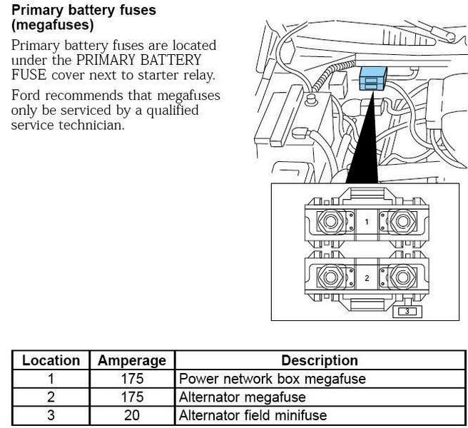 Towing 2004 Ford F 150 Fuse Diagram Wiring Diagram