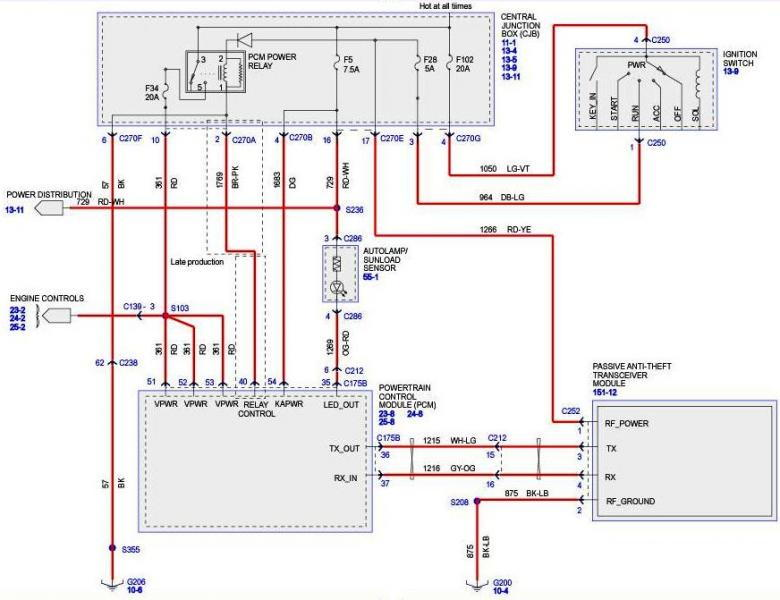 ford pats wiring diagrams
