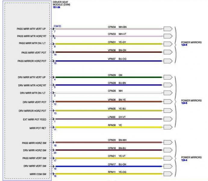 F150 Loaded Seat Wiring diagram - F150online Forums