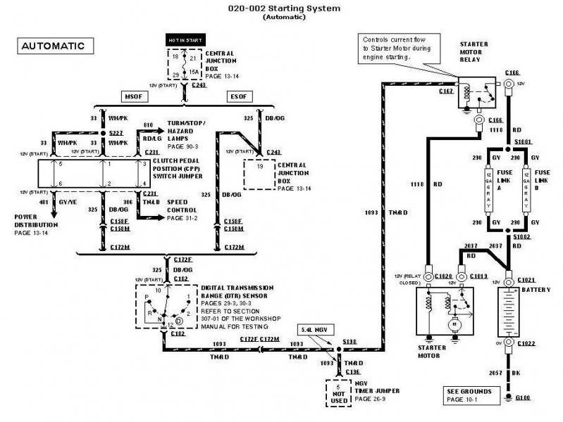 2000 ford e150 starter wiring diagram