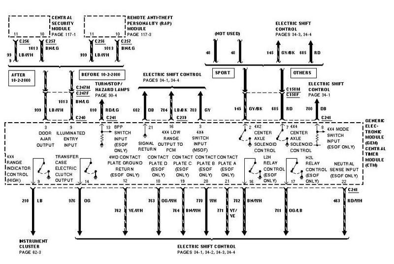 04 f150 fuse panel diagram location of underhood fuses ford truck