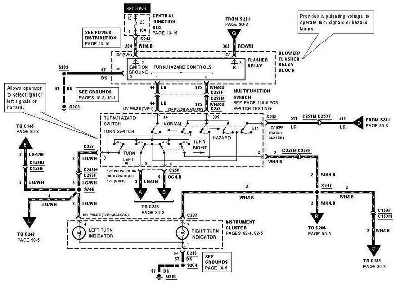 2003 f150 turn signal wiring diagram