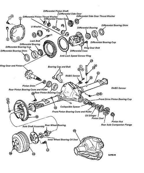 ford f 150 rear end diagram