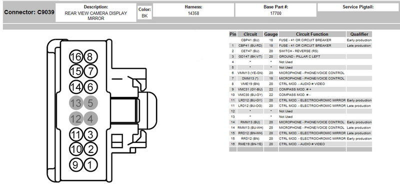 2009 oem backup camera wiring page 2 f150online forums