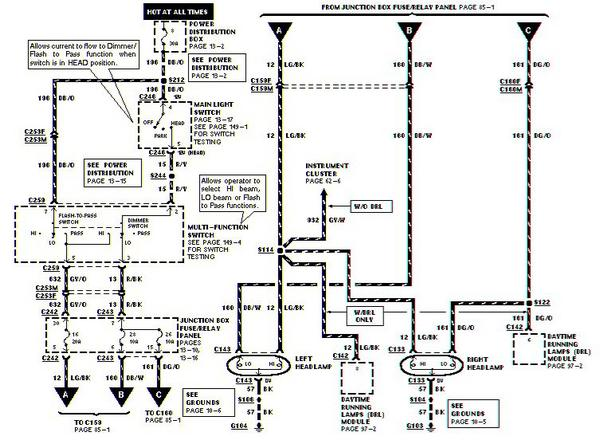 Signal Wiring Diagram 2000 F150 Electronic Schematics collections