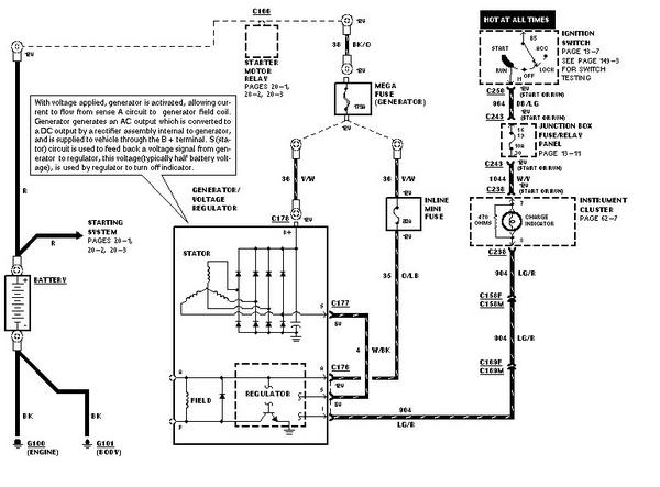 98 ford expedition starter wiring diagram
